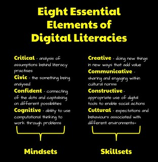 The 8 Essential Elements of Digital Literacies #digilit | by mrkrndvs
