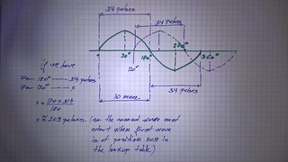120 degrees two phase sine wave signals   by eprojectszone