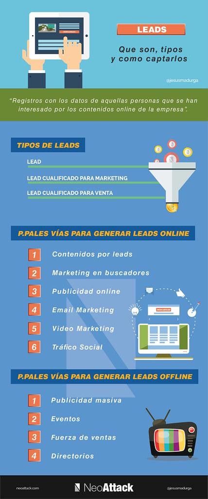 """""""Cual Es El secreto De Email Marketing Para El Éxito Online"""""""