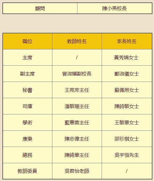家長教師會2016年度執行委員會委員職位