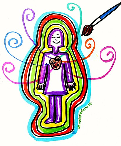 Creative Heart: Energy Fields