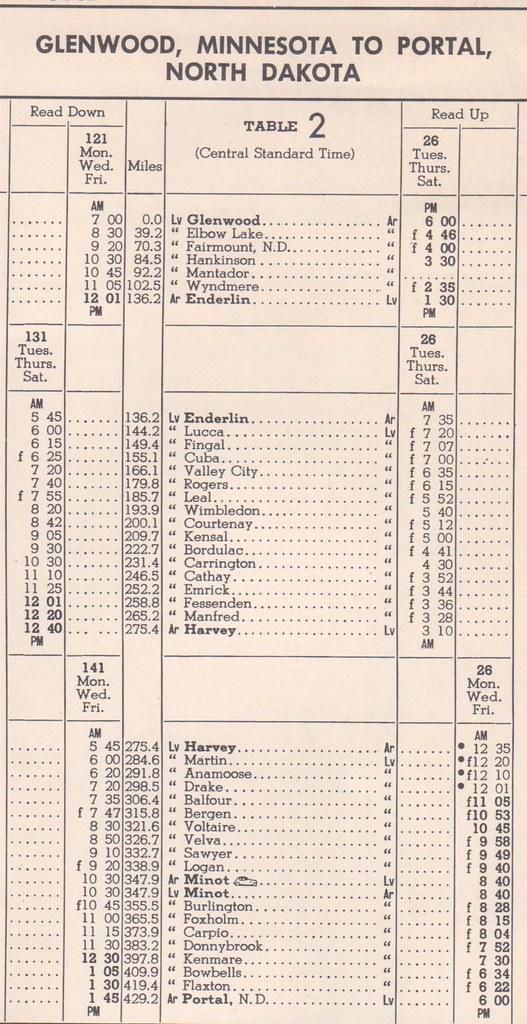 Soo Line 1966 Glenwood Portal