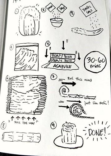 Yuri on ice: asazuke   by Curry puff, lah!