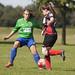 AFCB Ladies v Southampton Ladies