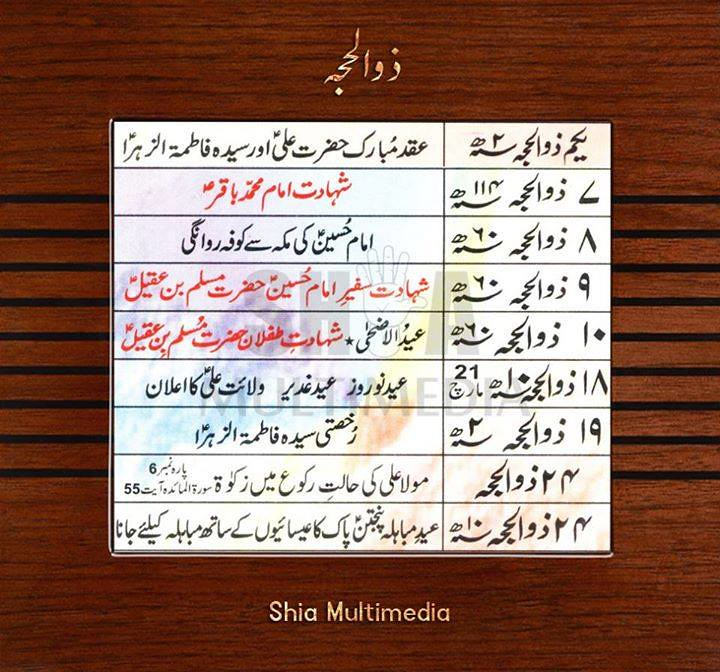Days to Remember in the Month of 'Zilhaj' Special Thank's