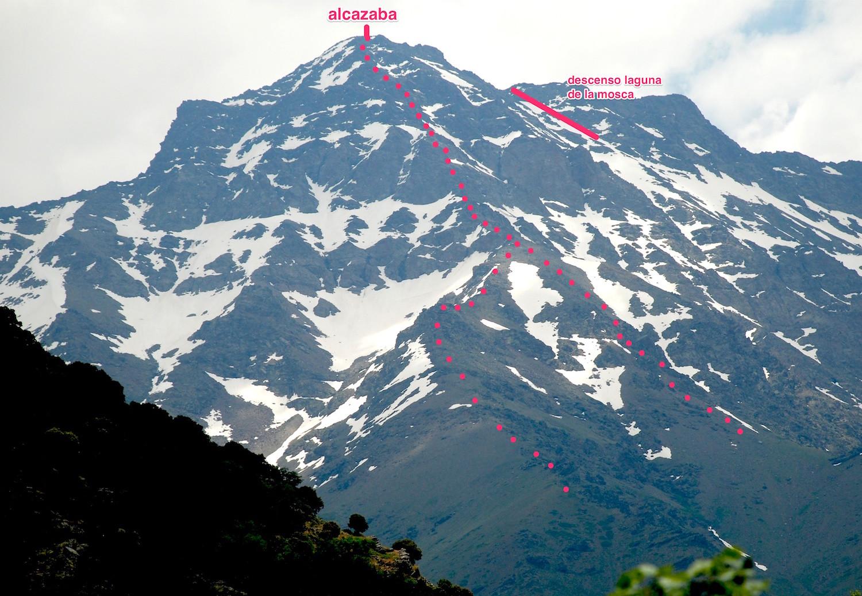 Croquis de la escalada sin aproximación