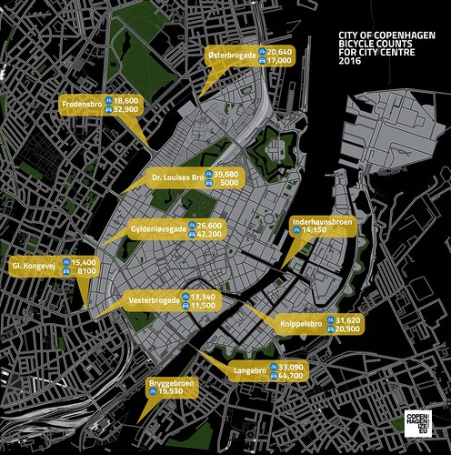 Selected Bicycle Traffic Counts in Copenhagen | by Mikael Colville-Andersen
