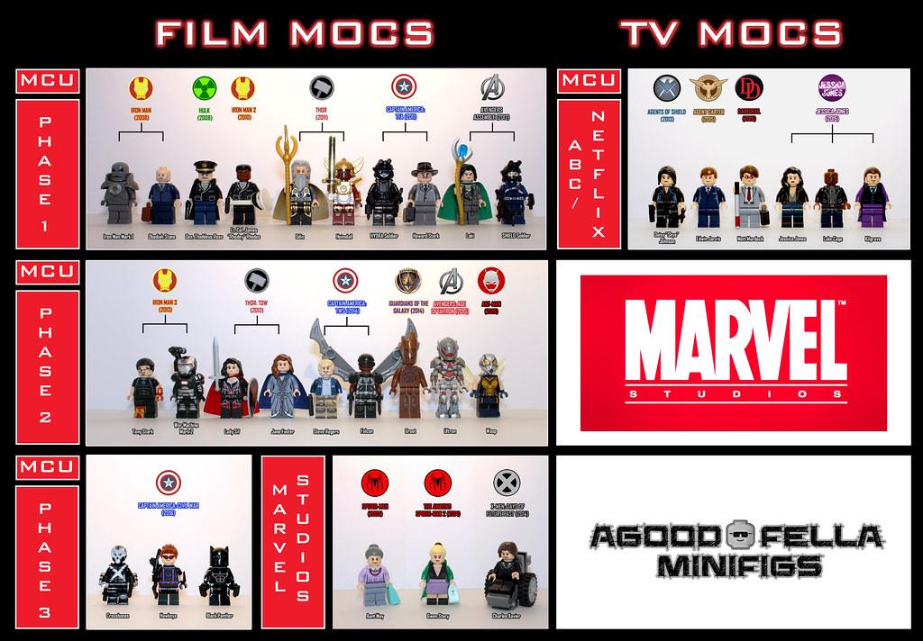 All sizes | MCU / MARVEL STUDIO MOCs | Flickr - Photo Sharing!