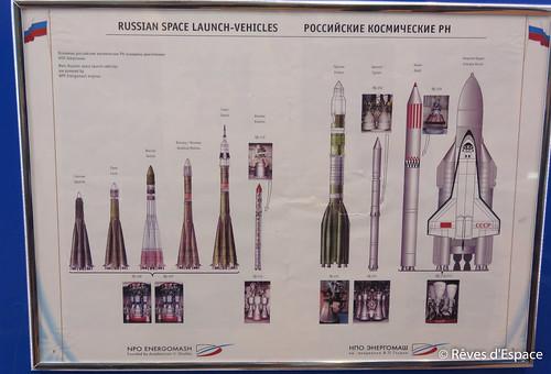 Musee_cosmodrome-12   by rêves d espace