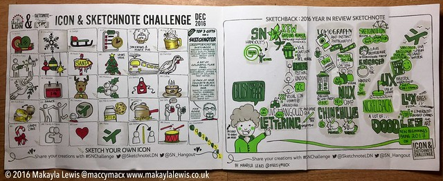 #TodaysDoodle (No. 567) #SNchallenge Icon Library & 2016 Year in Review Sketchnote