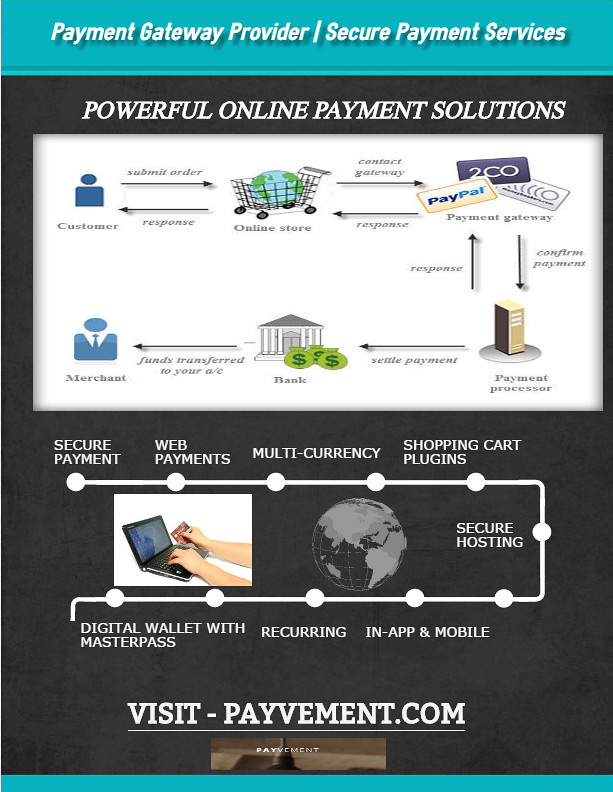 Secure Payment Services
