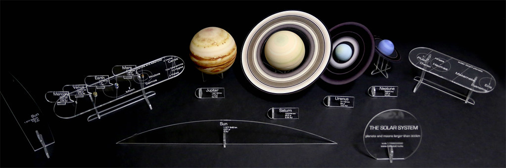 Scale model of the solar system | Scale model of the solar s
