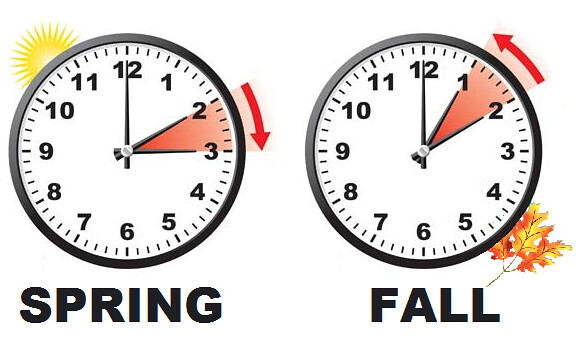 Daylight Time and Standard Time | Mike Licht, NotionsCapital… | Flickr