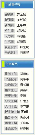 China Times Blog