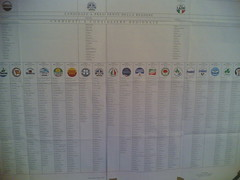 and then i went to vote