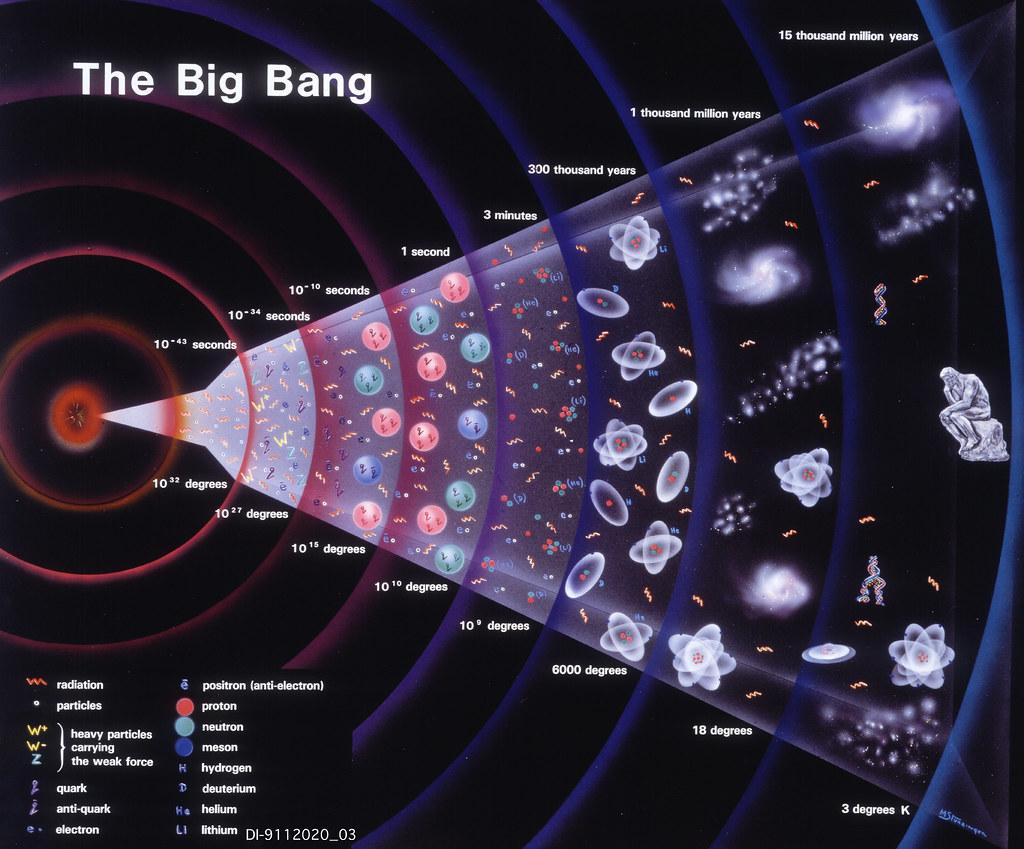 10 boyutlu bir evren…