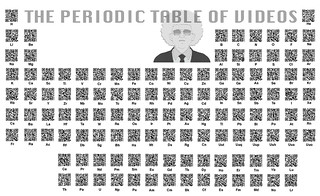 QR Code Periodic Table with Symbols | by Periodic Videos