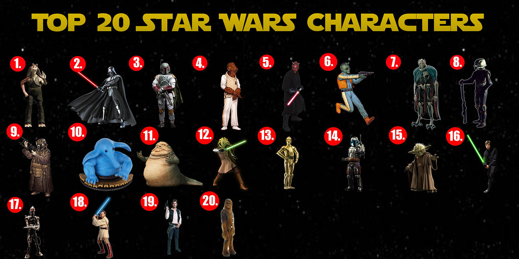 Top 20 Star Wars Characters | The Journey to the Force Awake