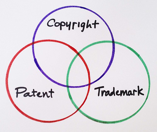 Copyright, Patent, Trademark | by BusinessSarah