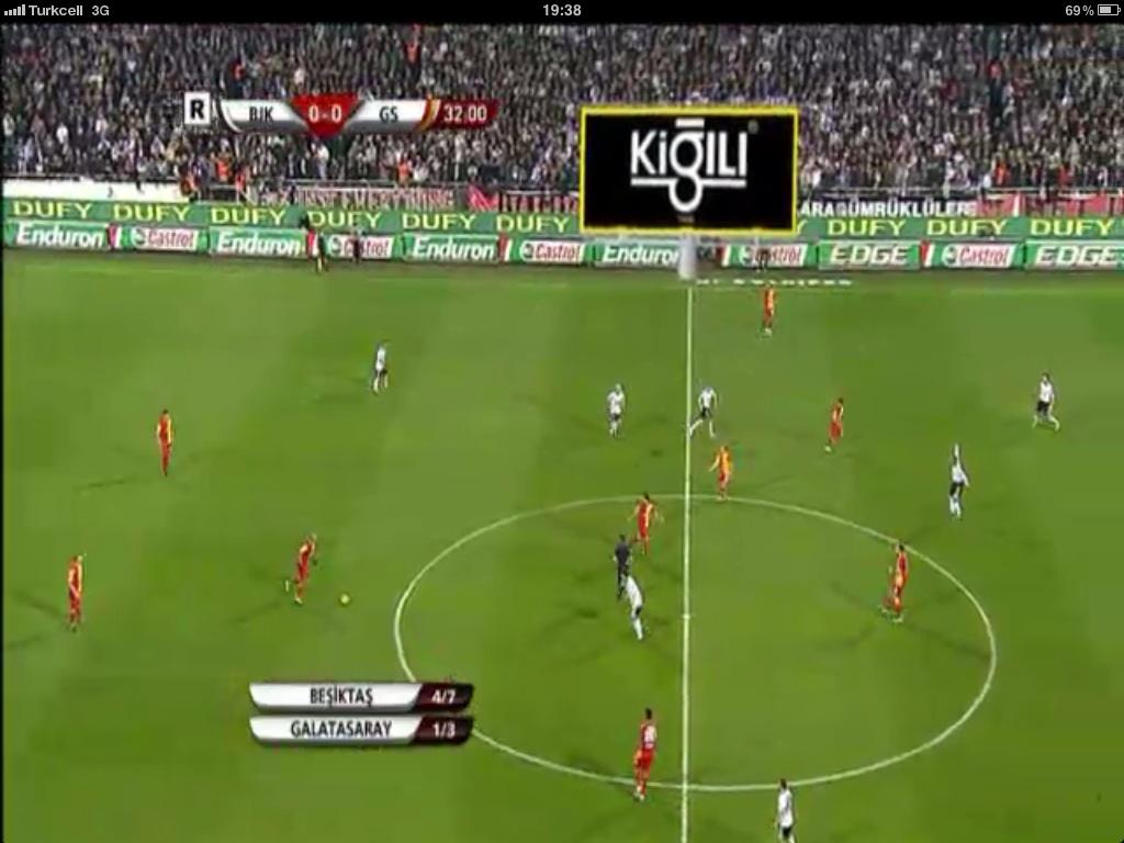 Lig TV gibisi yok :)   ... - utkukali.posterous.com/lig-tv-g…