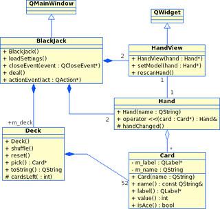 uml ECE3574 | uml diagram included in ECE3574 midterm Fall 2