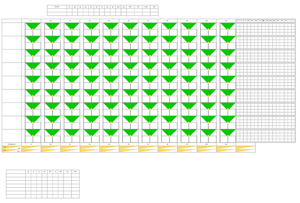 image about Baseball Scorecards Printable named Absolutely free Printable 11 Inning Baseball Scorecard - 2011-08-11