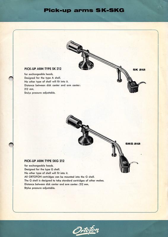 Ortofon brochure