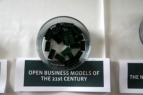A Strategic Design Guideline for Open Business Models