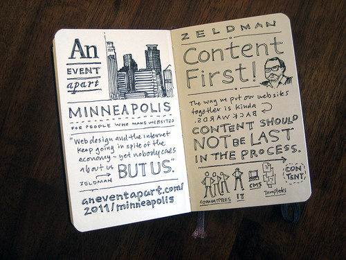 An Event Apart Minneapolis 2011 Sketchnotes | by Mike Rohde
