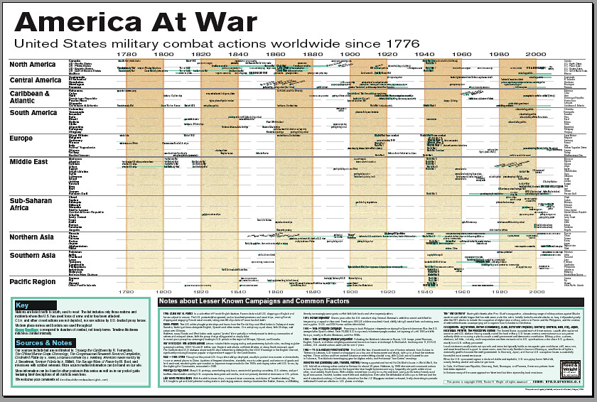 Our large format U S  military timeline chart | Every time U… | Flickr