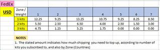 Fedex Pricing 3 | by Wai Sam