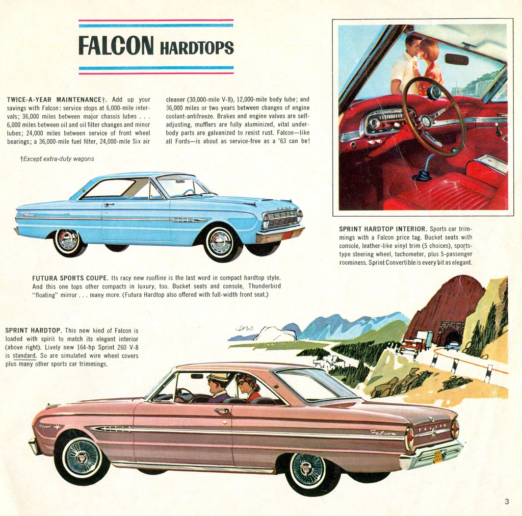 Image result for 1963 ford falcon body styles