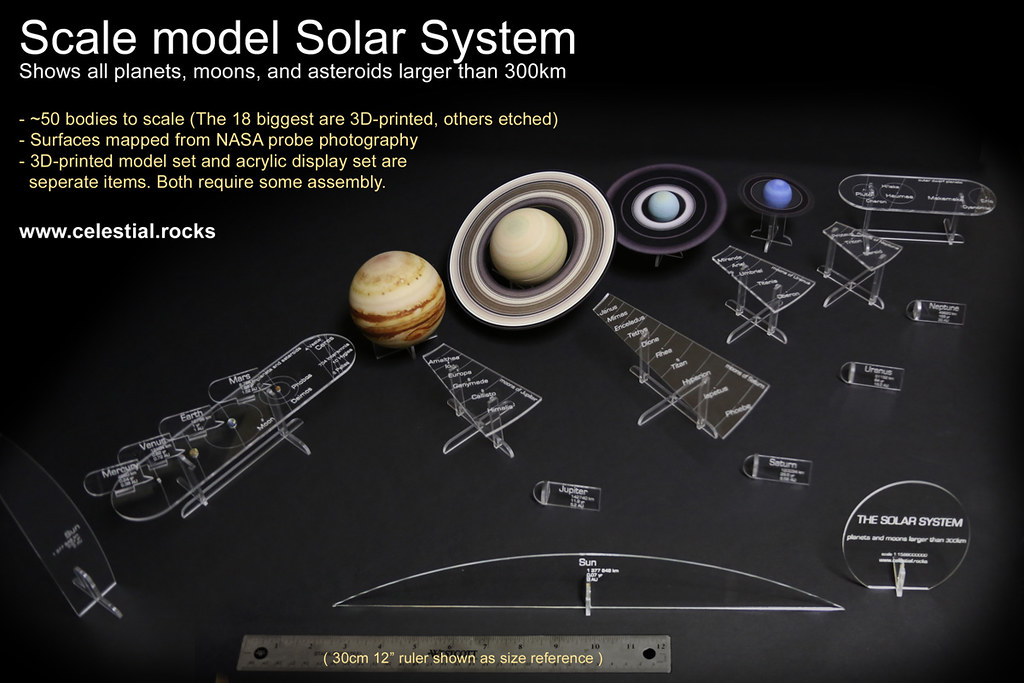 Scale model solar system | Scale model of the solar system