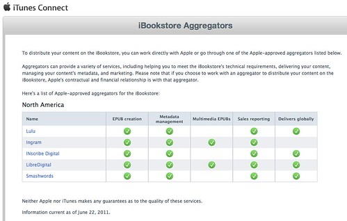 iBookstore Aggregators | by Wesley Fryer