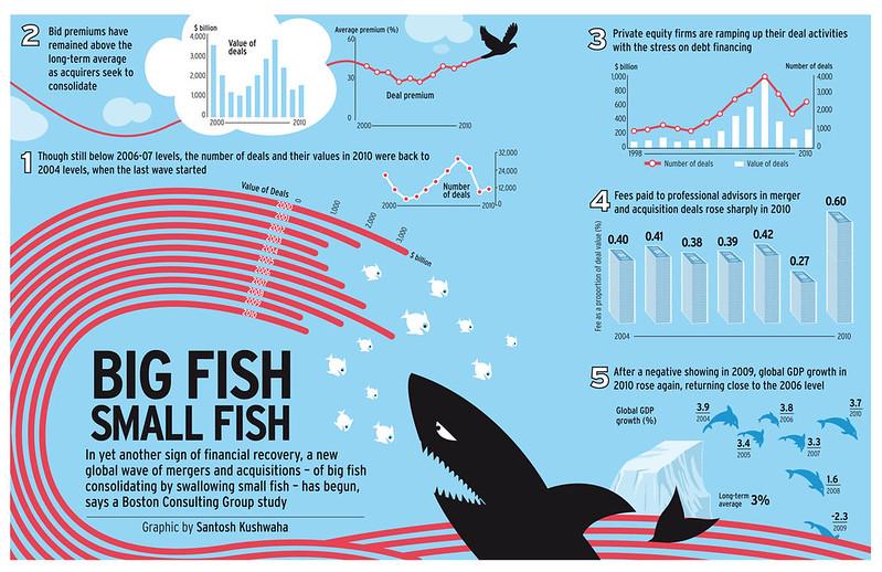 infographic economy