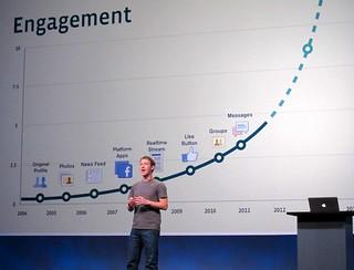 Facebook growth | by niallkennedy