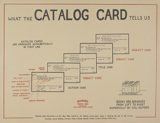 What the Catalog Card Tells Us | by bibliovox