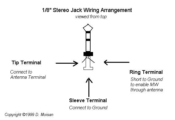 jack antenna sangean ats-909