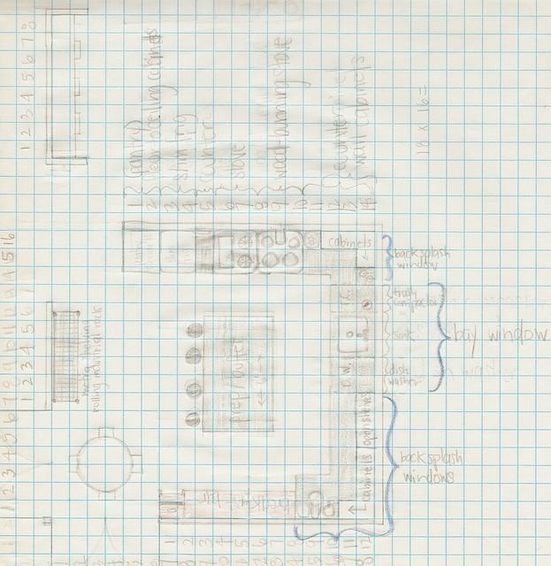 Dream Kitchen Layout