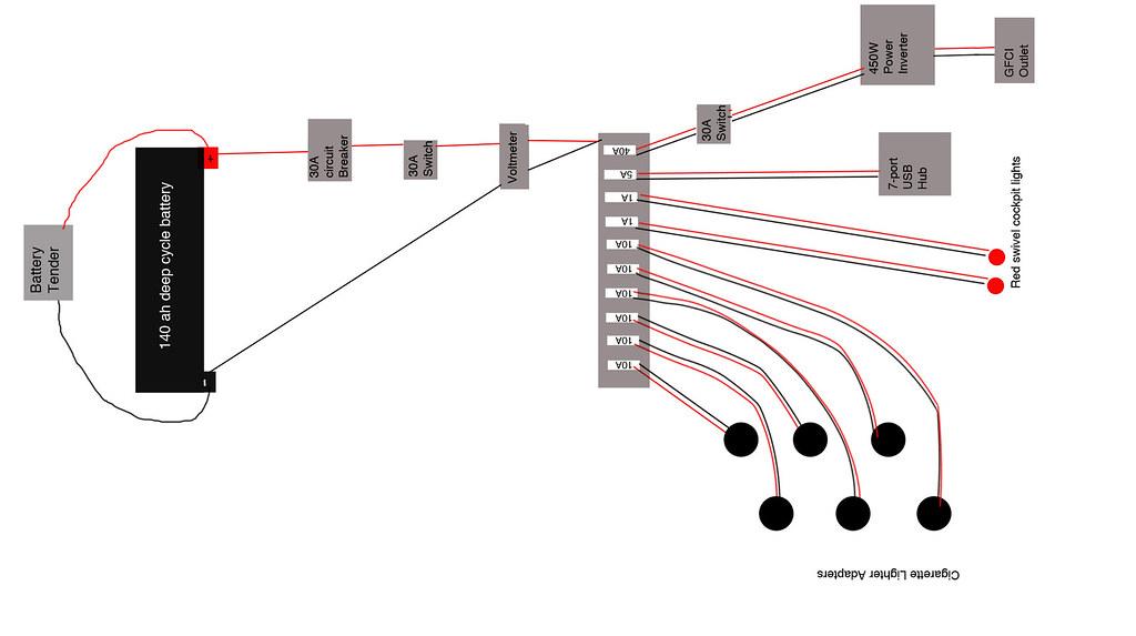 astro power box wiring diagram | by anna (www eprisephoto com)
