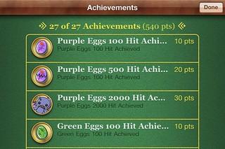 Achievements   by zhihmeng