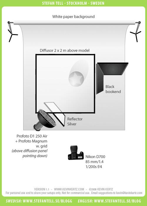 Admirable Studio Lighting Setup Diagram One Light Magnum Portrait Flickr Wiring Database Aboleterrageneticorg