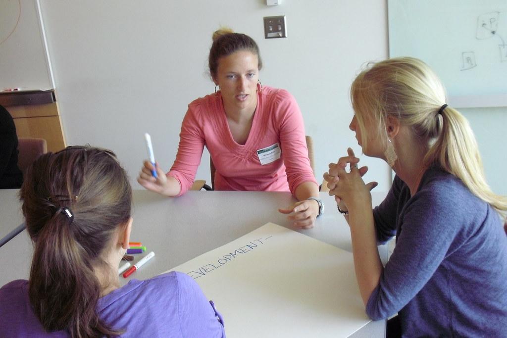 Essay on group presentation