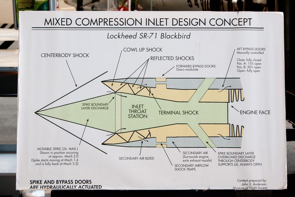 sr 71 engine diagram diagram describing the workings of th\u2026 flickr