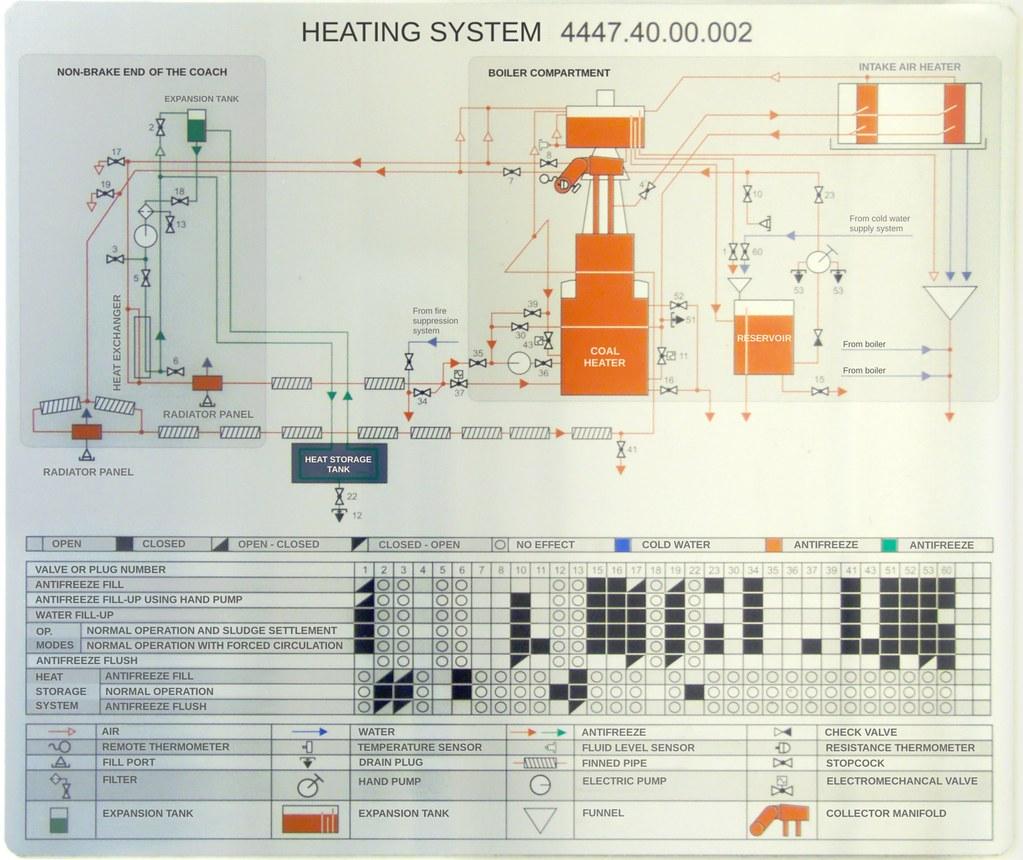 modern rail car heating (english legends) | by selkovjr