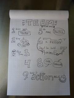Pillar 1: Team