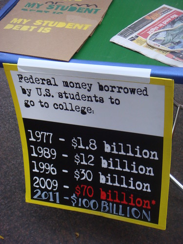 Stats about student debt | by Jagz Mario