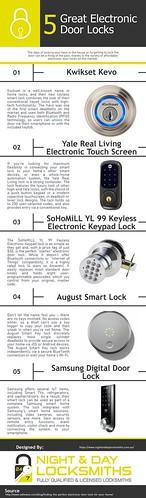 5 Great Electronic Door Locks (nightanddaylocksmiths.com.au)
