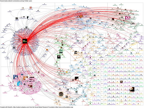 20111006-NodeXL-Twitter-Kickstarter network graph | by Marc_Smith