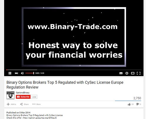 Binary options brokers regulated by cftc form soccer betting odds results